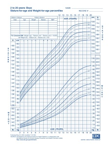 growth_chart