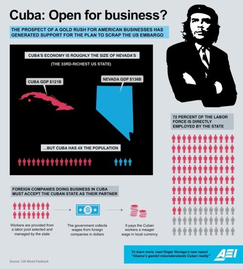 Cuba_infographic_final