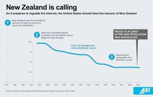 NZ_infographic_final
