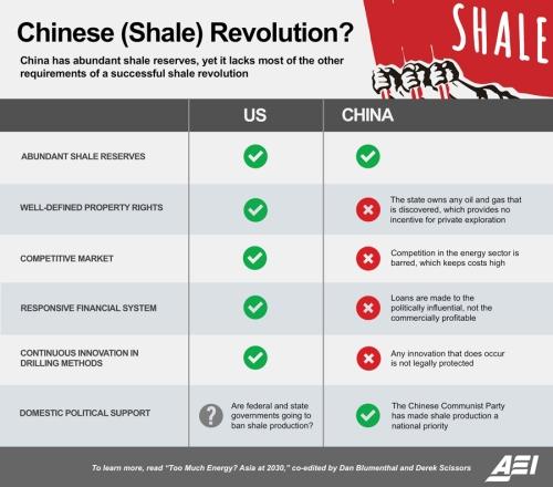 China_shale_infog