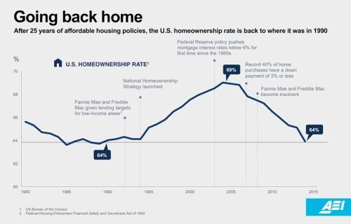 Housing_final_mar2