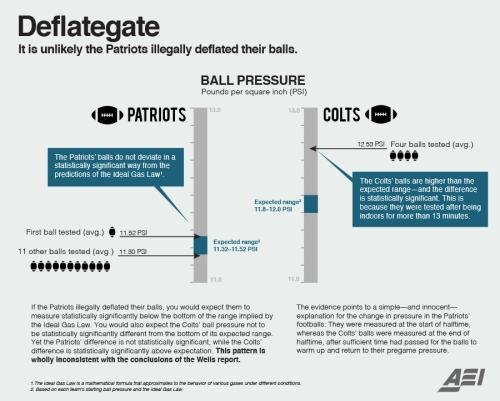 Deflategate_infographic_b
